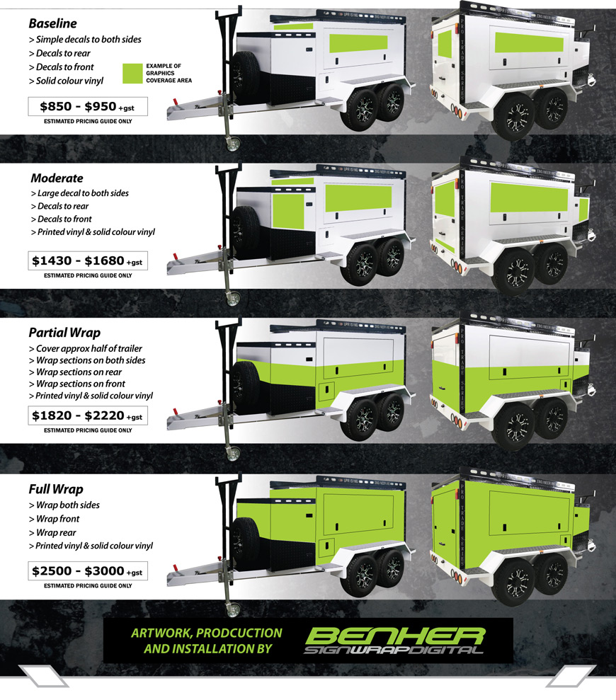 Signage Price Guide - Tradesman Trailers by Uprising Engineering